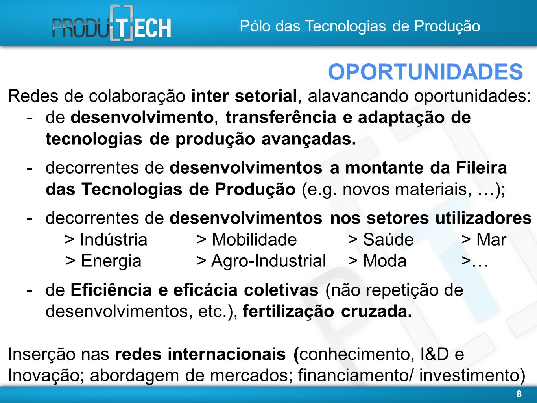 OPORTUNIDADES Redes de colaboração inter setorial, alavancando oportunidades: