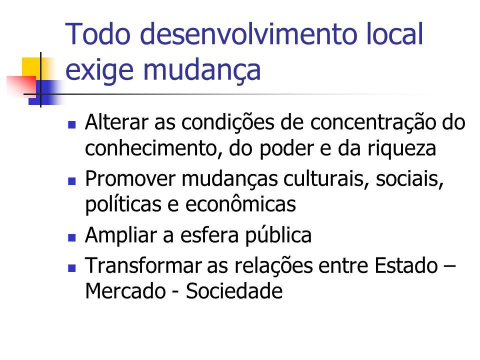 Todo desenvolvimento local exige mudança
