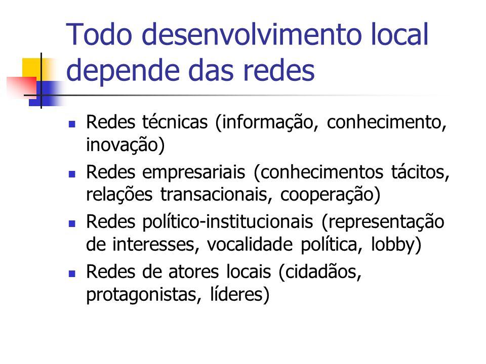 Todo desenvolvimento local depende das redes