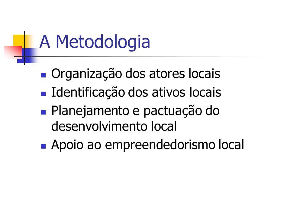 A Metodologia Organização dos atores locais