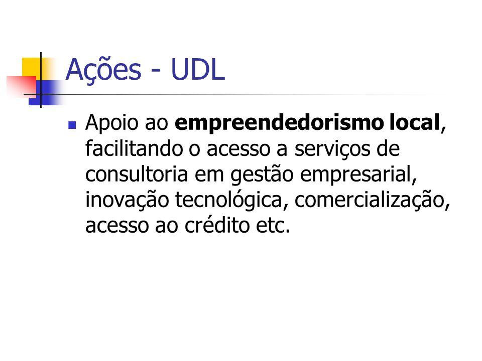 Ações - UDL