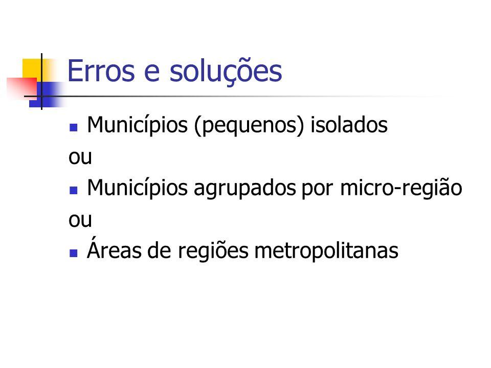 Erros e soluções Municípios (pequenos) isolados ou