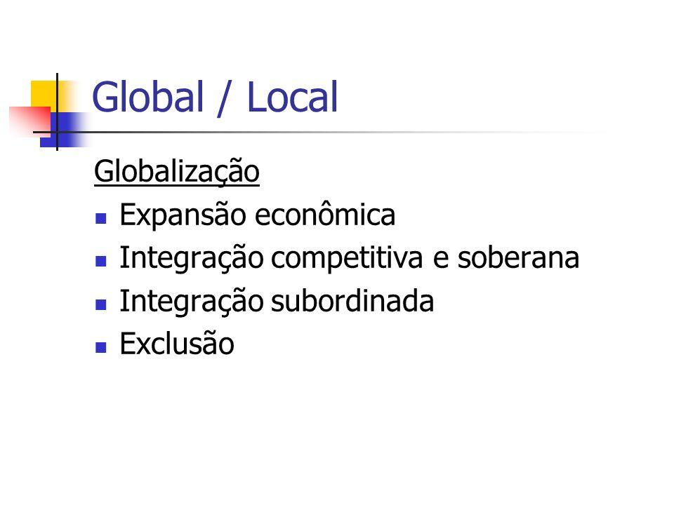 Global / Local Globalização Expansão econômica