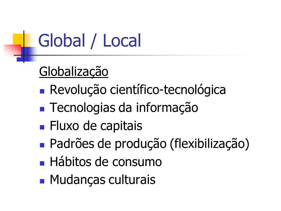 Global / Local Globalização Revolução científico-tecnológica