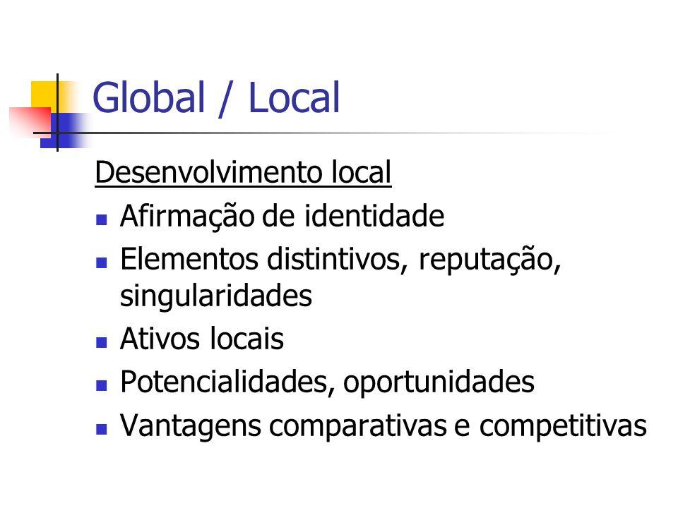 Global / Local Desenvolvimento local Afirmação de identidade