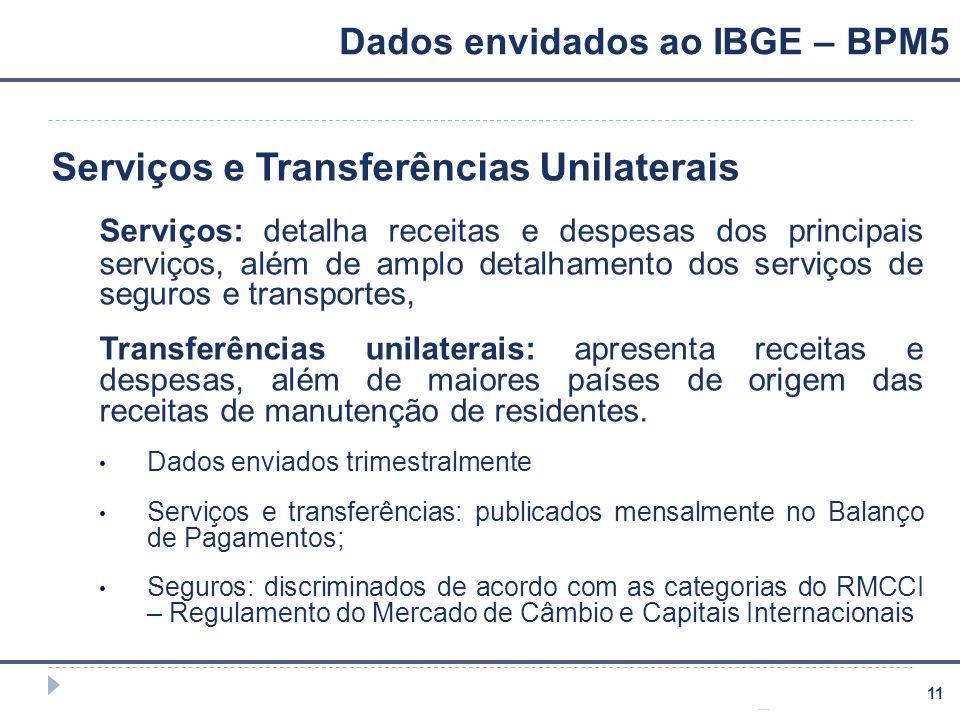 Dados envidados ao IBGE – BPM5