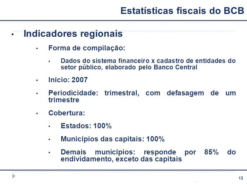 Estatísticas fiscais do BCB