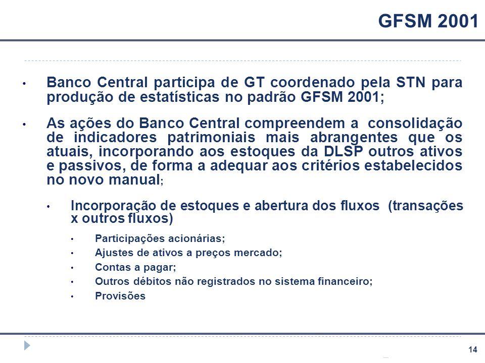 GFSM 2001 Banco Central participa de GT coordenado pela STN para produção de estatísticas no padrão GFSM 2001;