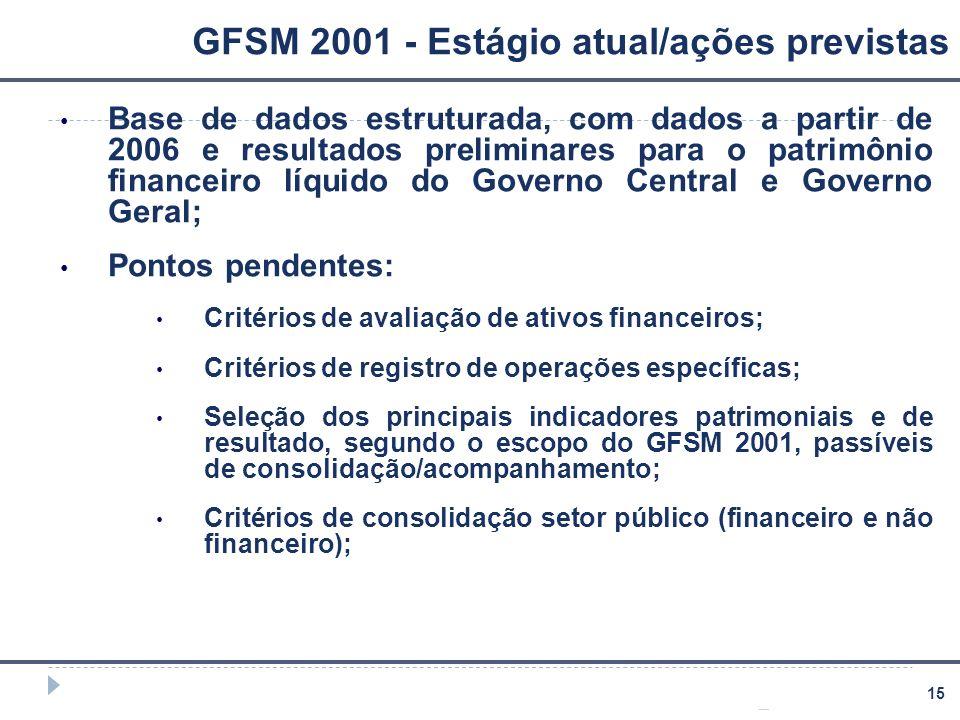 GFSM 2001 - Estágio atual/ações previstas