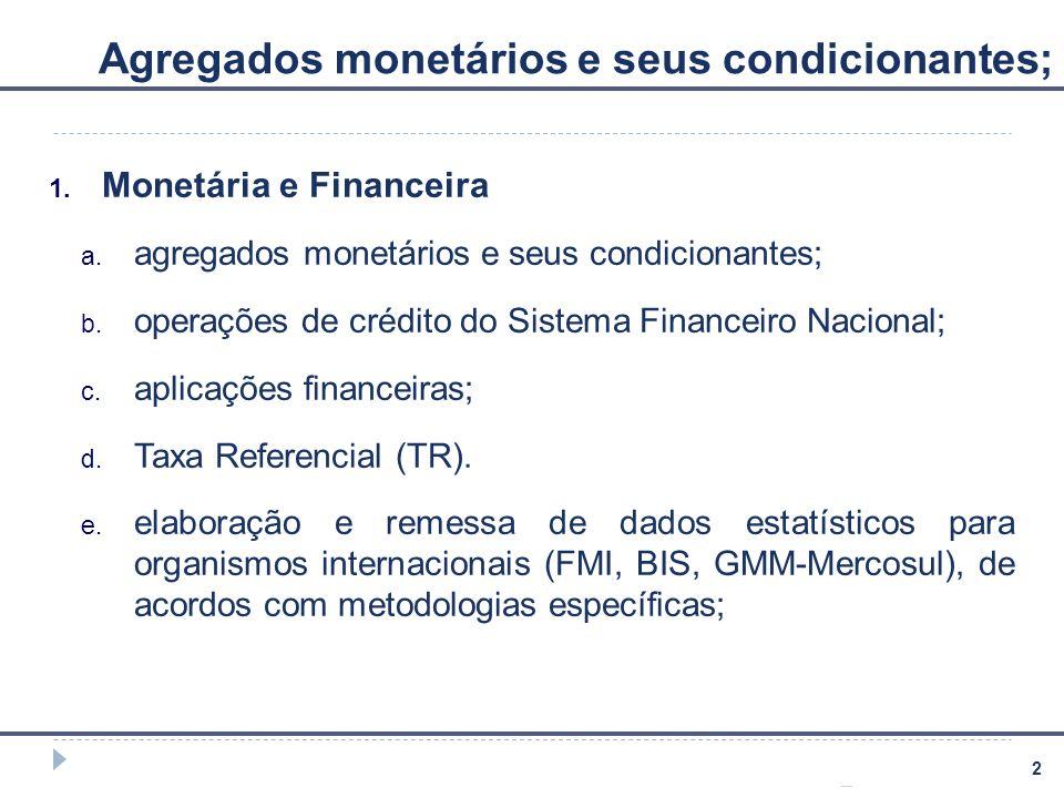 Agregados monetários e seus condicionantes;