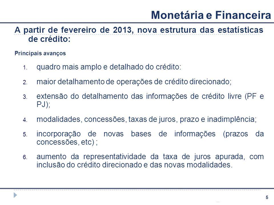 Monetária e Financeira