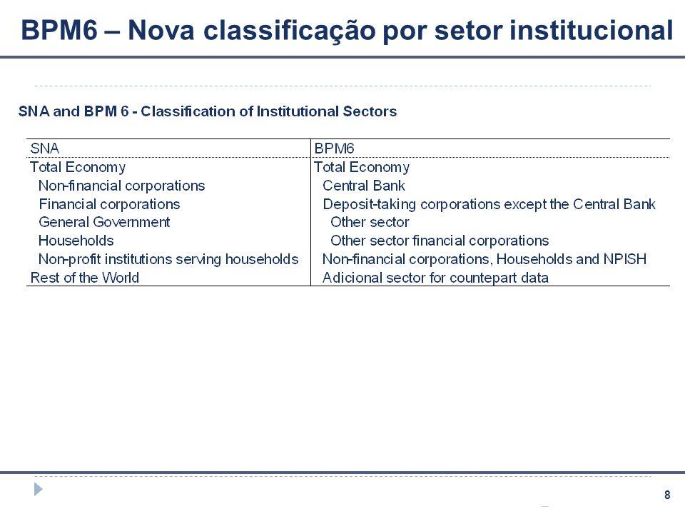BPM6 – Nova classificação por setor institucional
