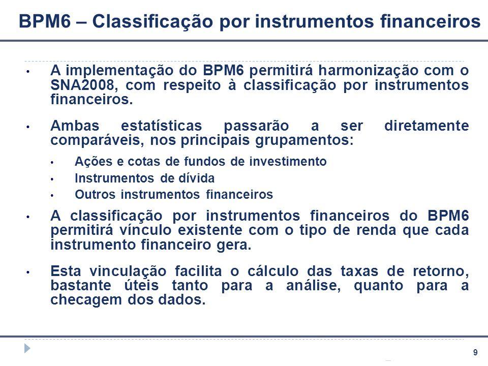 BPM6 – Classificação por instrumentos financeiros