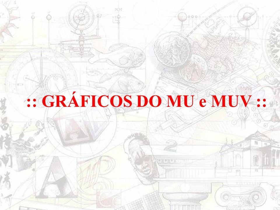 :: GRÁFICOS DO MU e MUV ::