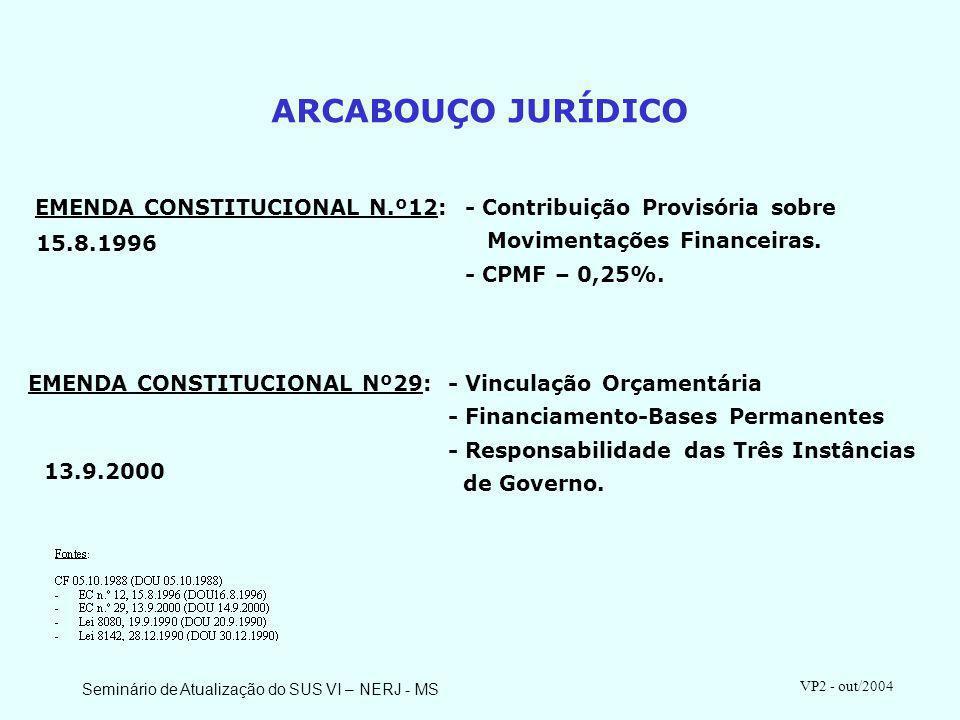 ARCABOUÇO JURÍDICO EMENDA CONSTITUCIONAL N.º12: - Contribuição Provisória sobre Movimentações Financeiras. - CPMF – 0,25%.