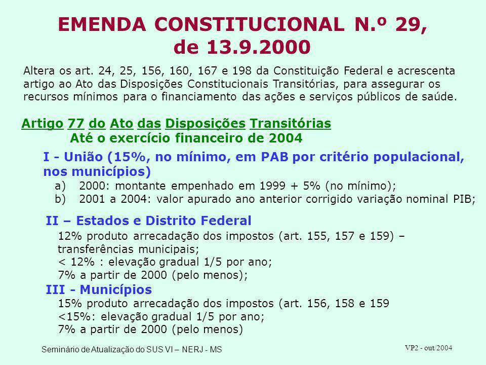 EMENDA CONSTITUCIONAL N.º 29, de 13.9.2000