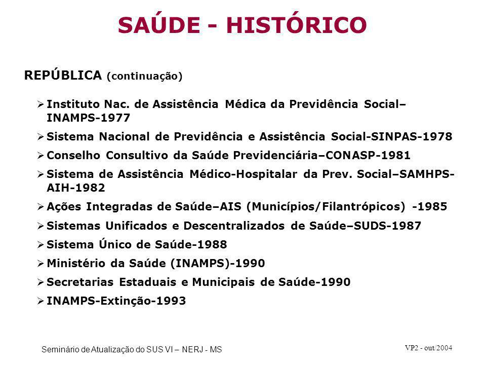 SAÚDE - HISTÓRICO REPÚBLICA (continuação)