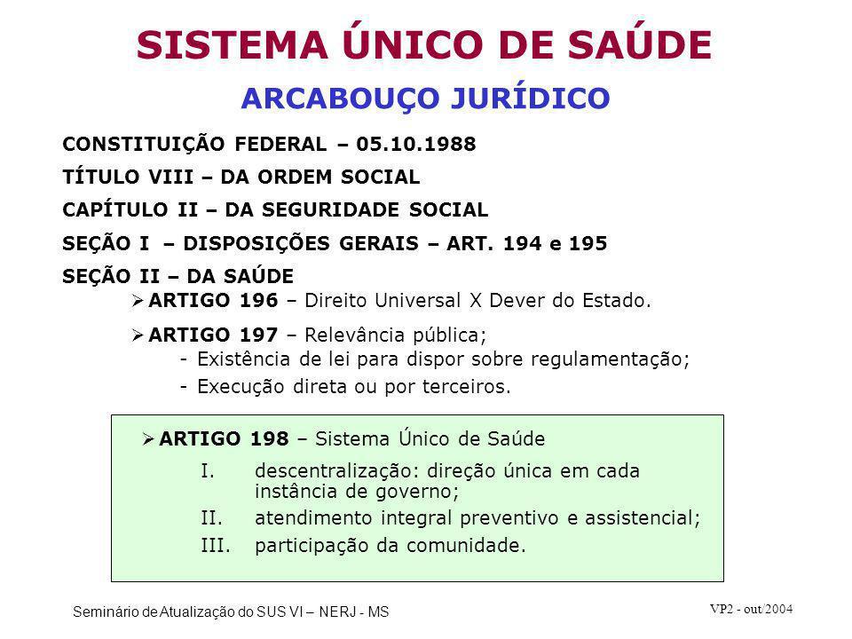 SISTEMA ÚNICO DE SAÚDE ARCABOUÇO JURÍDICO