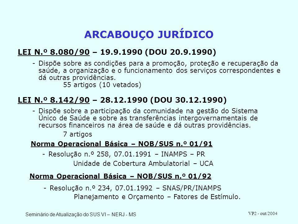 ARCABOUÇO JURÍDICO LEI N.º 8.080/90 – 19.9.1990 (DOU 20.9.1990)