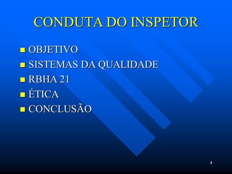 CONDUTA DO INSPETOR OBJETIVO SISTEMAS DA QUALIDADE RBHA 21 ÉTICA
