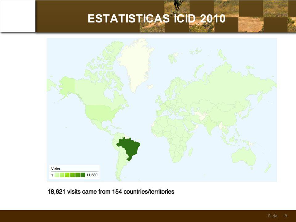 VISITANTES ICID 2010 – REGIÕES DE ORIGEM