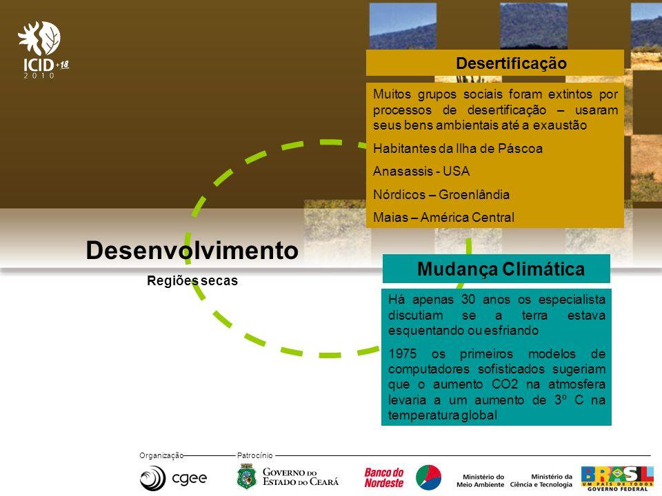 Desenvolvimento Mudança Climática Desertificação