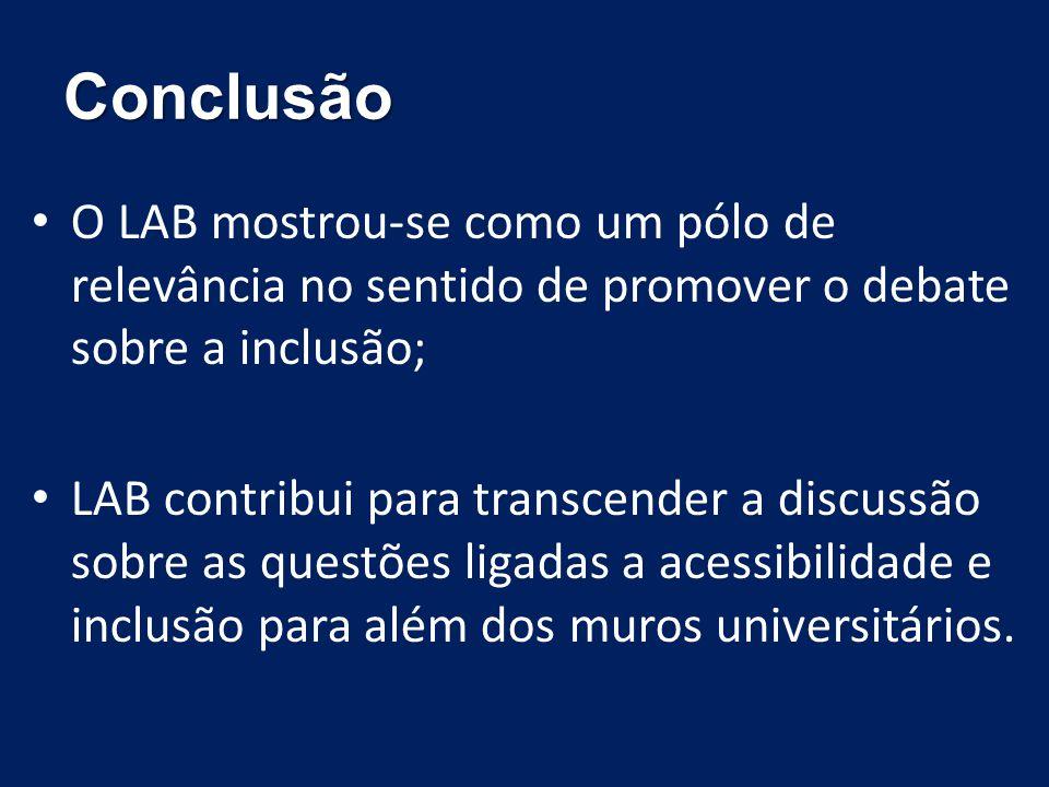 Conclusão O LAB mostrou-se como um pólo de relevância no sentido de promover o debate sobre a inclusão;