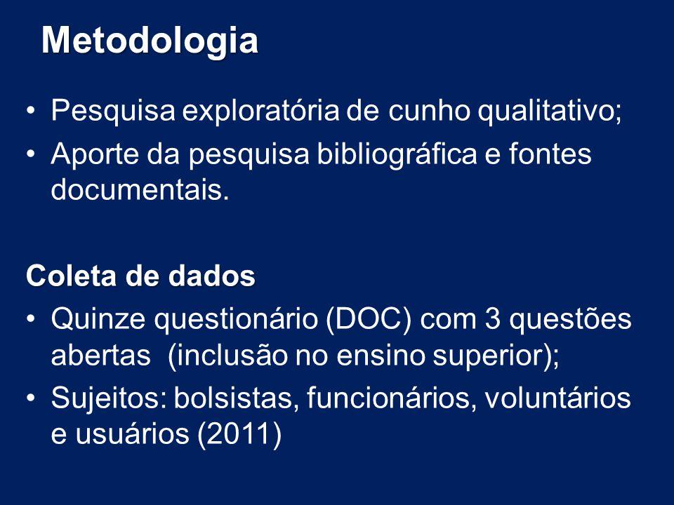 Metodologia Pesquisa exploratória de cunho qualitativo;