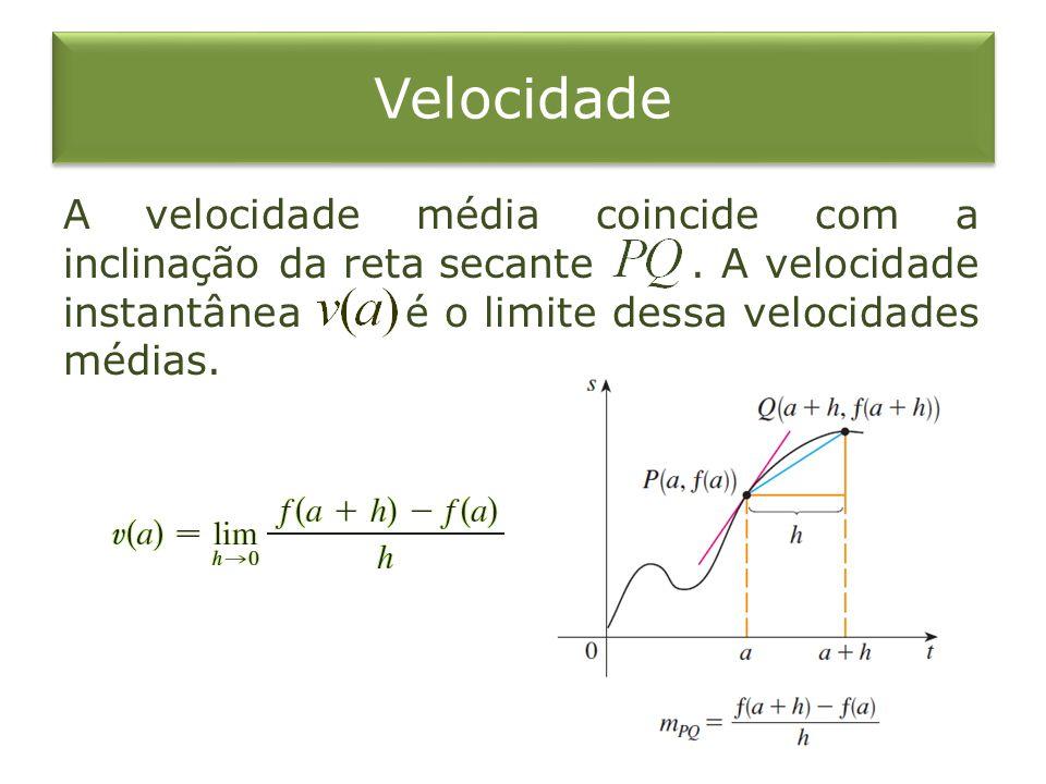 Velocidade A velocidade média coincide com a inclinação da reta secante .