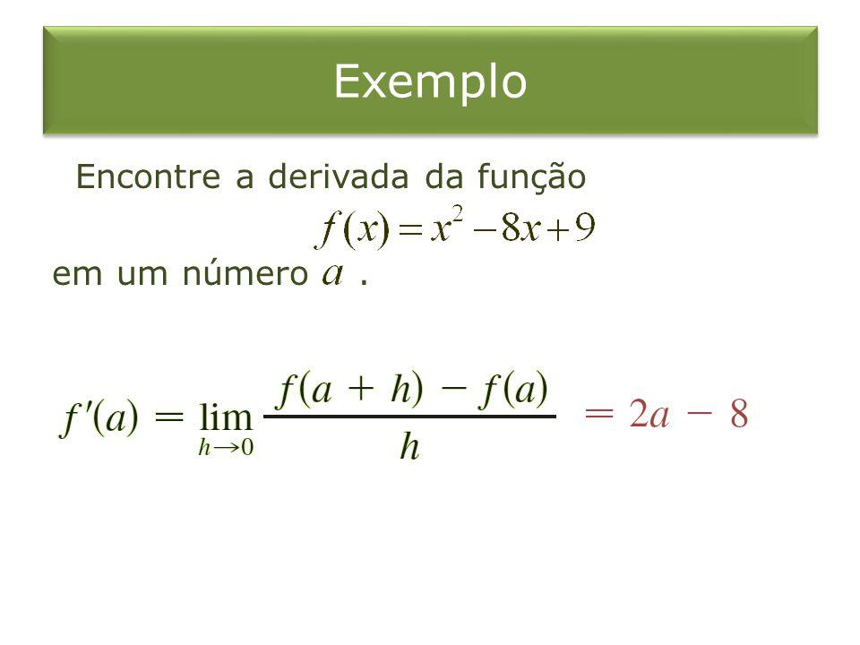 Exemplo Encontre a derivada da função em um número .