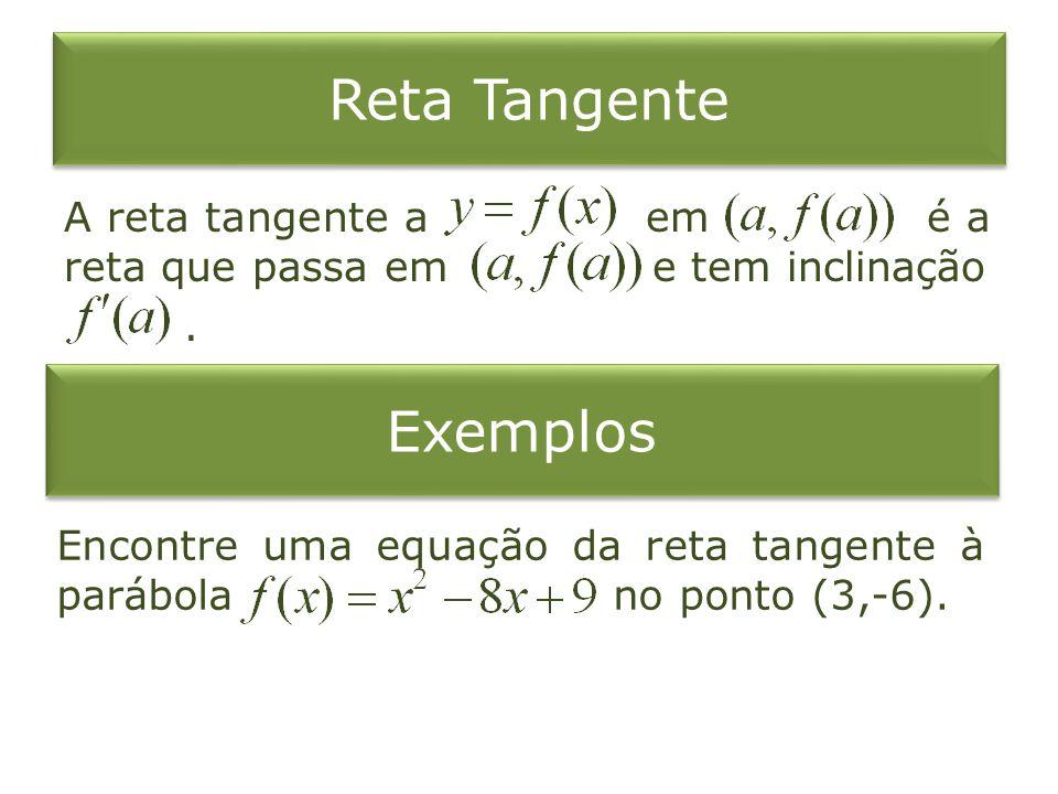 Reta Tangente Exemplos