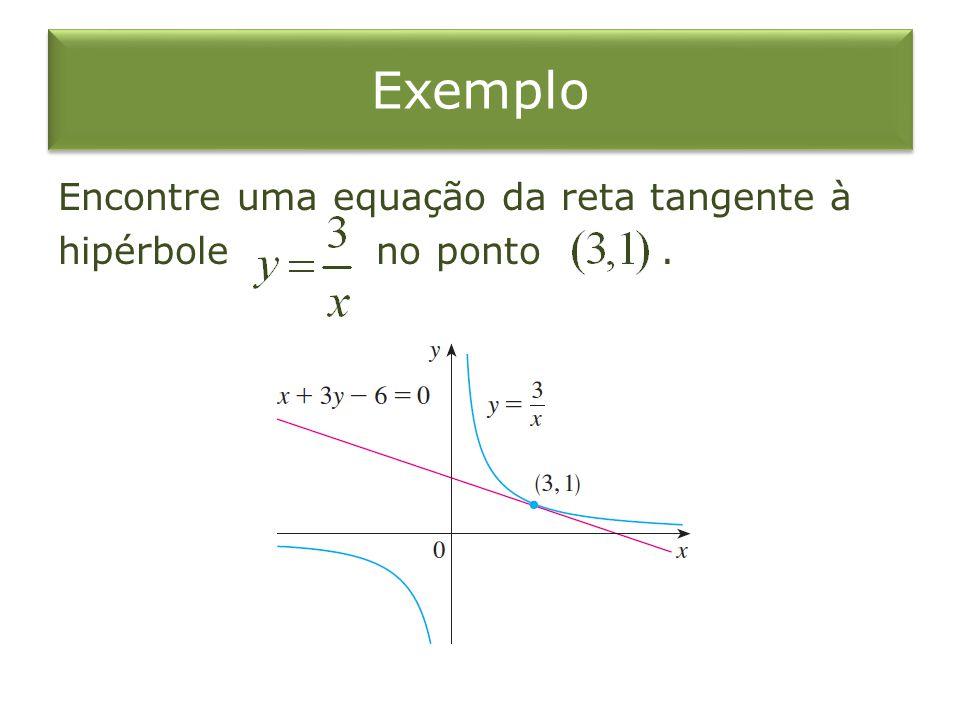 Exemplo Encontre uma equação da reta tangente à hipérbole no ponto .