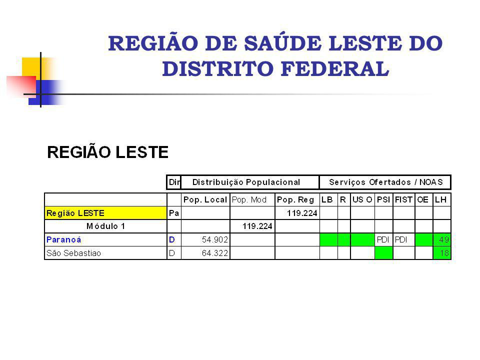 REGIÃO DE SAÚDE LESTE DO DISTRITO FEDERAL