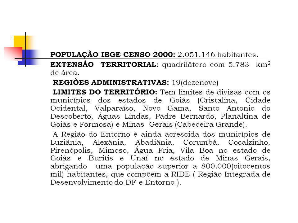 POPULAÇÃO IBGE CENSO 2000: 2.051.146 habitantes.