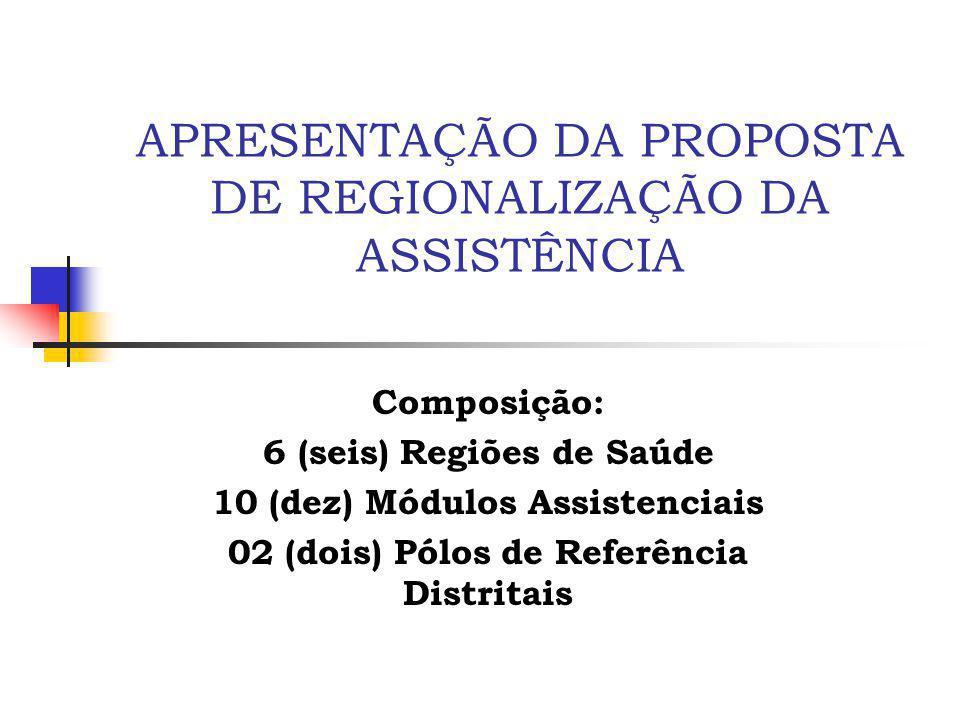 APRESENTAÇÃO DA PROPOSTA DE REGIONALIZAÇÃO DA ASSISTÊNCIA