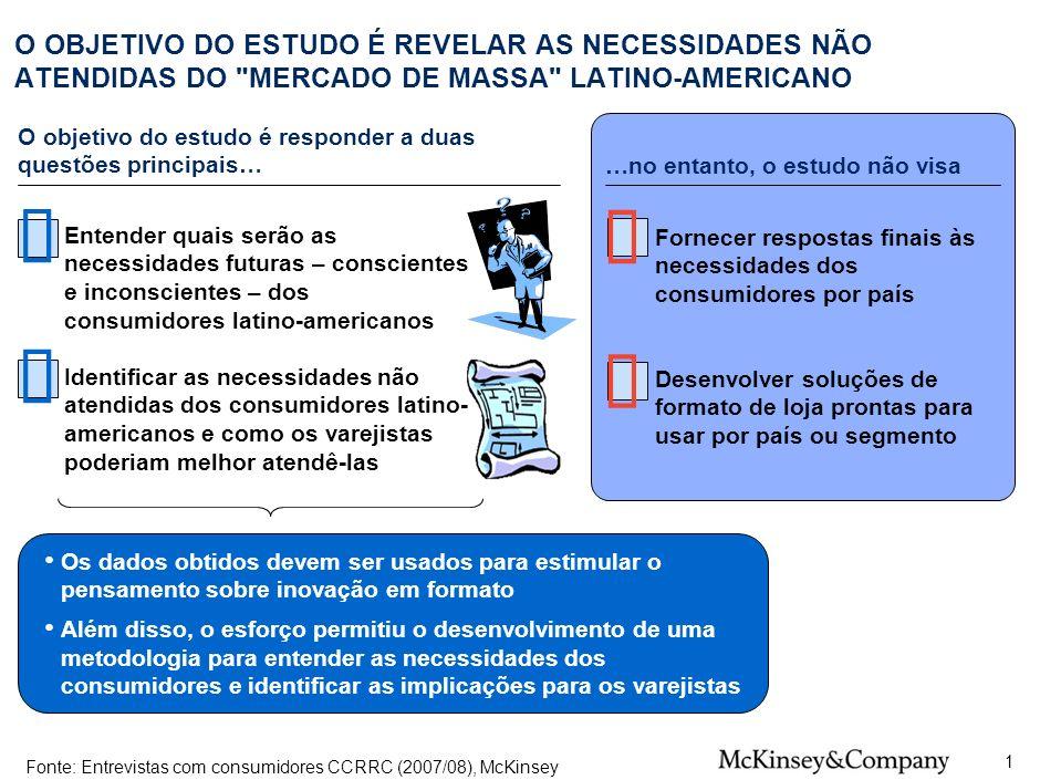 SPO-ZZD717-20080425 O OBJETIVO DO ESTUDO É REVELAR AS NECESSIDADES NÃO ATENDIDAS DO MERCADO DE MASSA LATINO-AMERICANO.