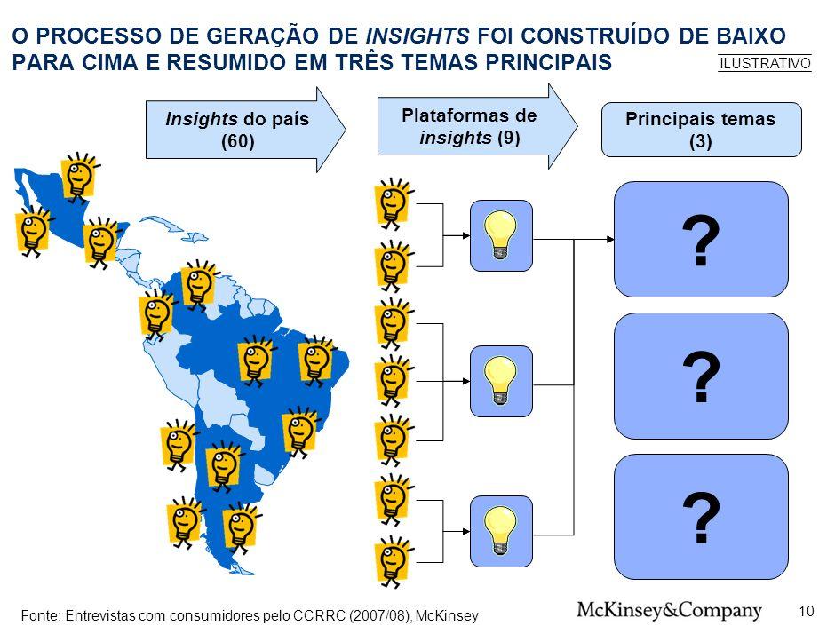 Plataformas de insights (9)