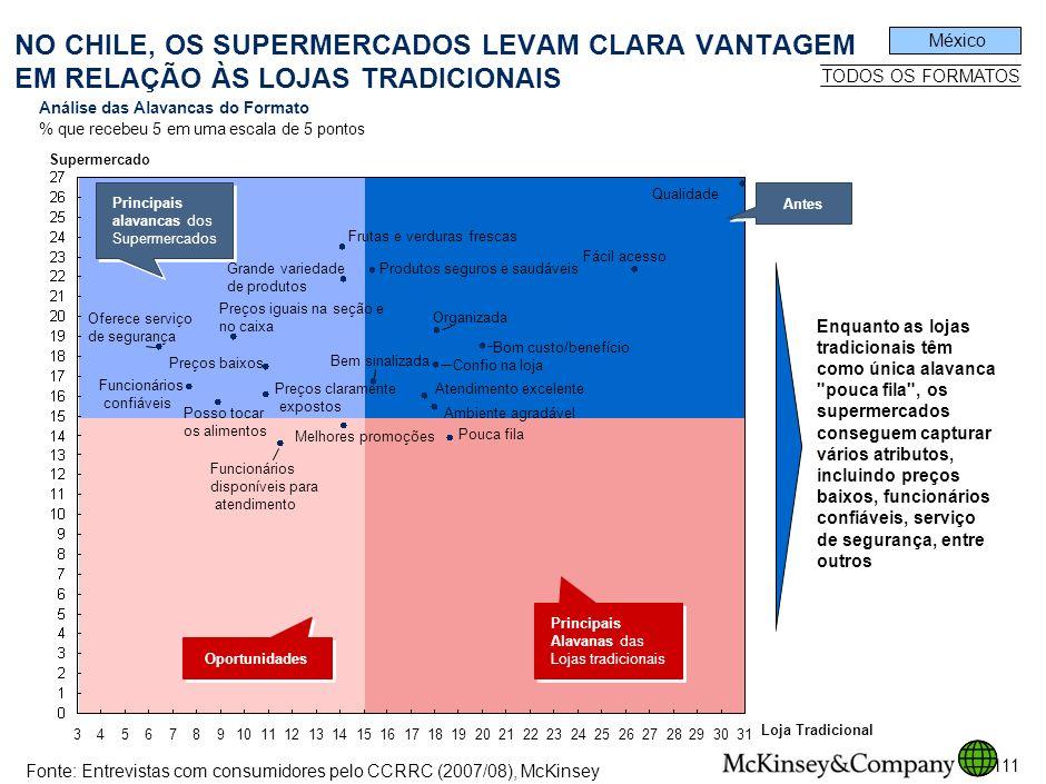 SPO-ZZD717-20080425 NO CHILE, OS SUPERMERCADOS LEVAM CLARA VANTAGEM EM RELAÇÃO ÀS LOJAS TRADICIONAIS.