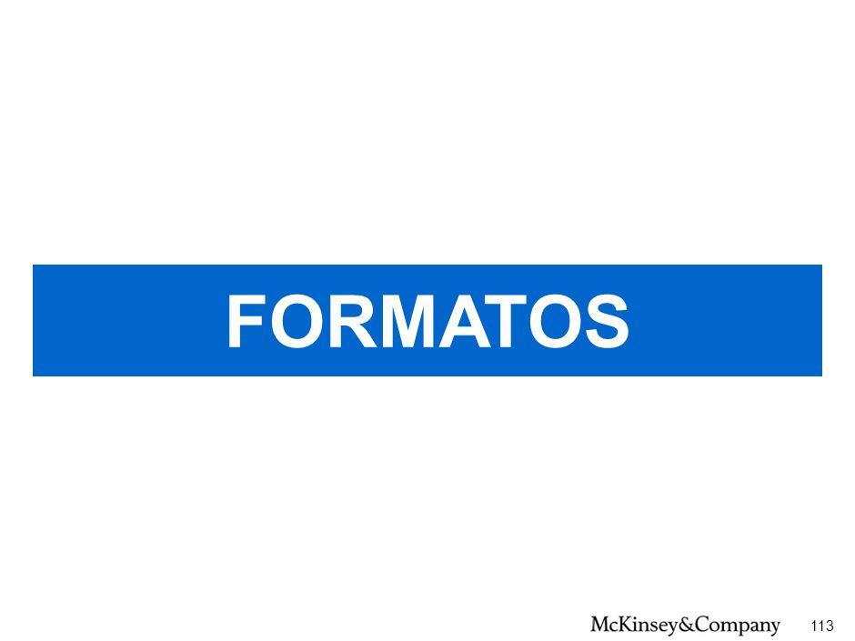 SPO-ZZD717-20080425 FORMATOS