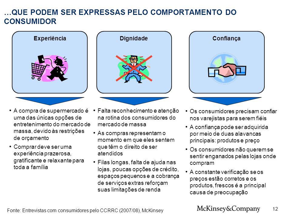 …QUE PODEM SER EXPRESSAS PELO COMPORTAMENTO DO CONSUMIDOR