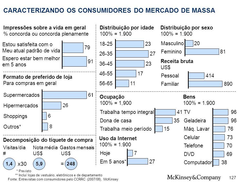 CARACTERIZANDO OS CONSUMIDORES DO MERCADO DE MASSA