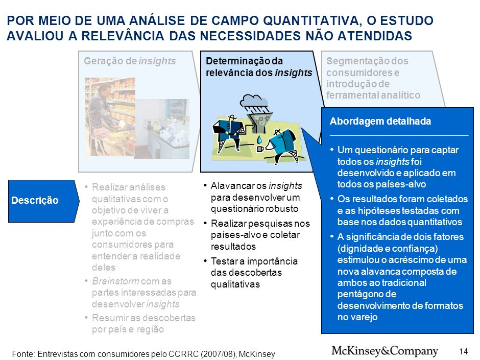 SPO-ZZD717-20080425 POR MEIO DE UMA ANÁLISE DE CAMPO QUANTITATIVA, O ESTUDO AVALIOU A RELEVÂNCIA DAS NECESSIDADES NÃO ATENDIDAS.