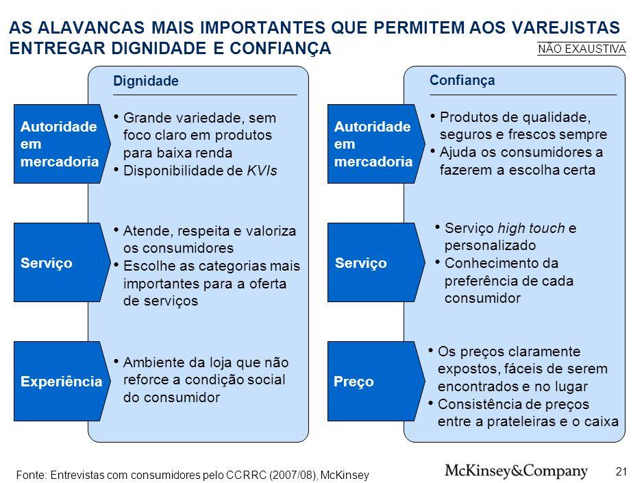 SPO-ZZD717-20080425 AS ALAVANCAS MAIS IMPORTANTES QUE PERMITEM AOS VAREJISTAS ENTREGAR DIGNIDADE E CONFIANÇA.