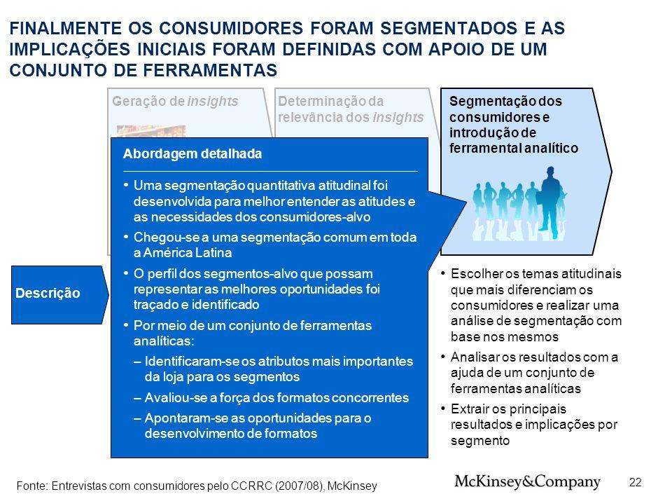 SPO-ZZD717-20080425 FINALMENTE OS CONSUMIDORES FORAM SEGMENTADOS E AS IMPLICAÇÕES INICIAIS FORAM DEFINIDAS COM APOIO DE UM CONJUNTO DE FERRAMENTAS.