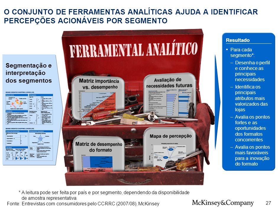 SPO-ZZD717-20080425 O CONJUNTO DE FERRAMENTAS ANALÍTICAS AJUDA A IDENTIFICAR PERCEPÇÕES ACIONÁVEIS POR SEGMENTO.