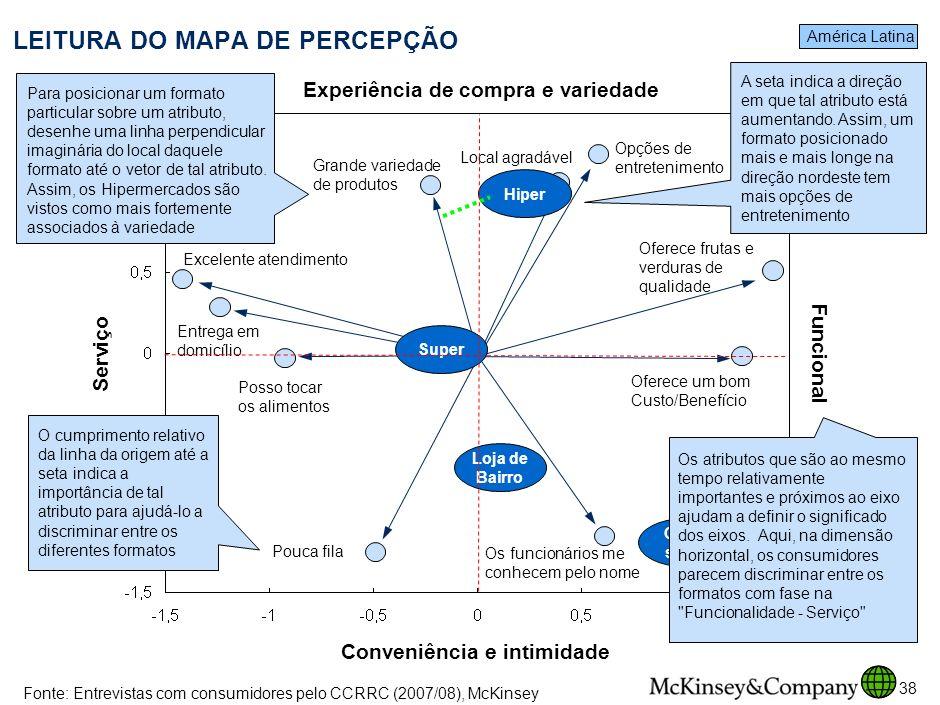 LEITURA DO MAPA DE PERCEPÇÃO