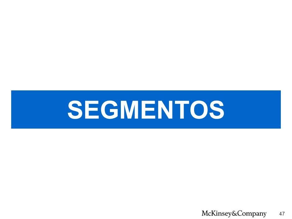 SPO-ZZD717-20080425 SEGMENTOS