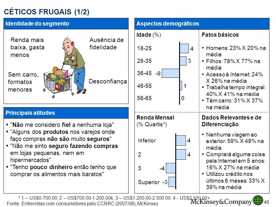CÉTICOS FRUGAIS (1/2) -3 Renda mais baixa, gasta menos