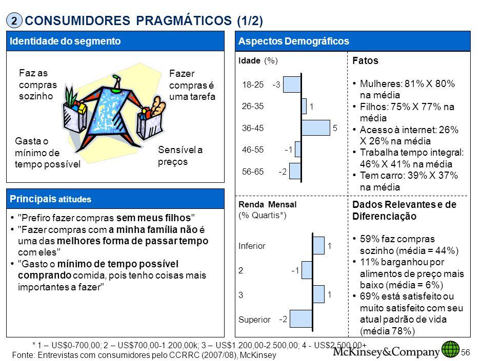 CONSUMIDORES PRAGMÁTICOS (1/2)