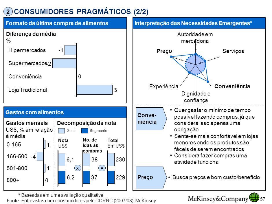 CONSUMIDORES PRAGMÁTICOS (2/2)